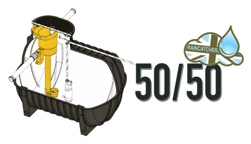RainCatcher 50/50 - Blog