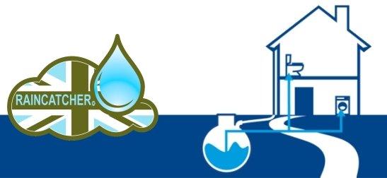 RainCatcher - Logo