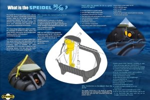 RainCatcher Speidel 50/50 - New Brochure